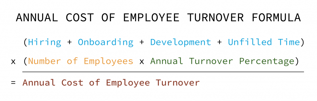 Annual Cost of Employee Turnover Formula